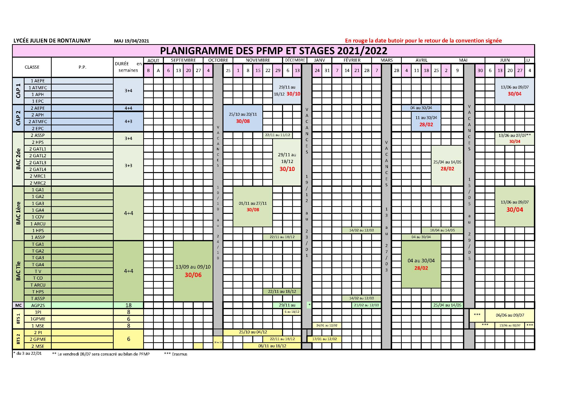 Calendrier PFMP 2019-2020